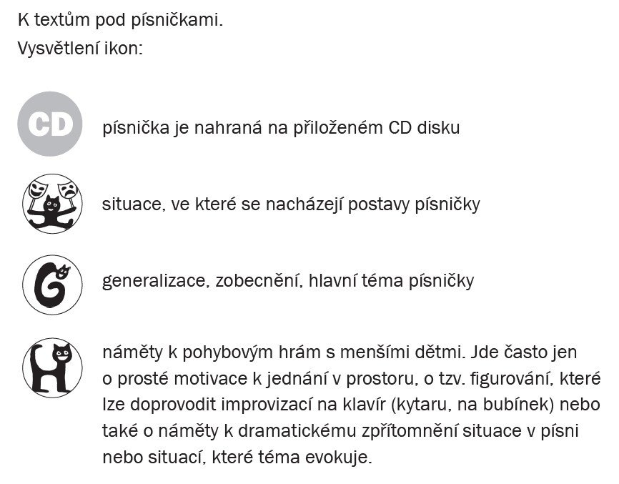 Lidové písničky a hry s nimi 2  Šimanovský, Zdeněk; Tichá, Alena; Staňková, Tereza