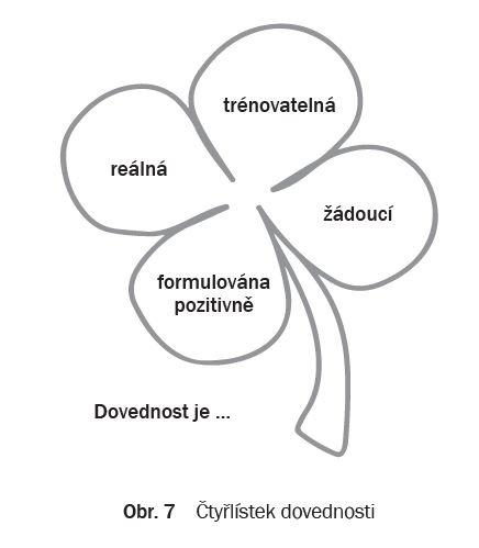 Zázrak tří květin, SFBT, Leoš Zatloukal, Daniel Žákovský